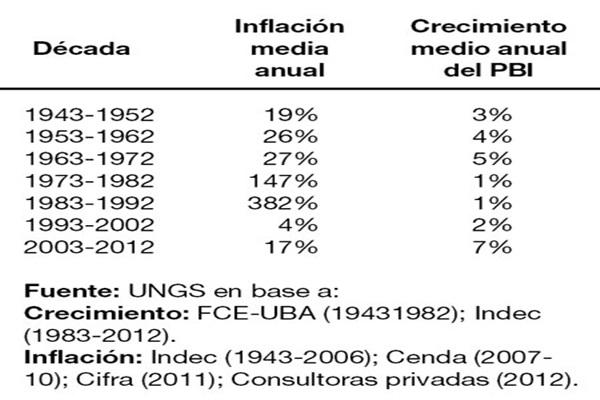 inflación-en-argentina-2