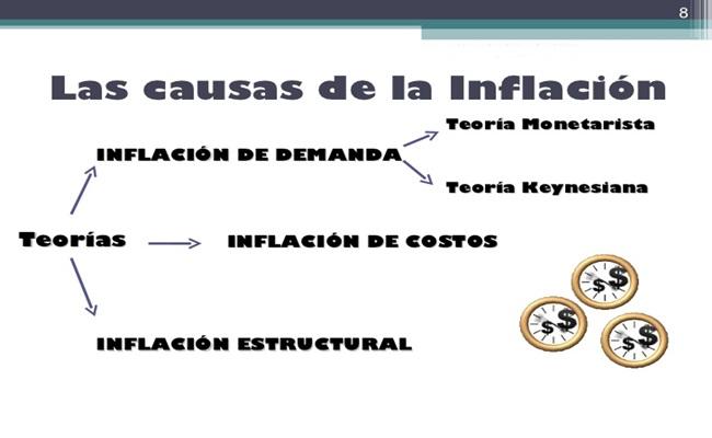 inflación-en-argentina-3