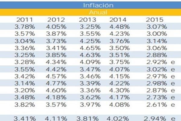 inflación-en-argentina-5
