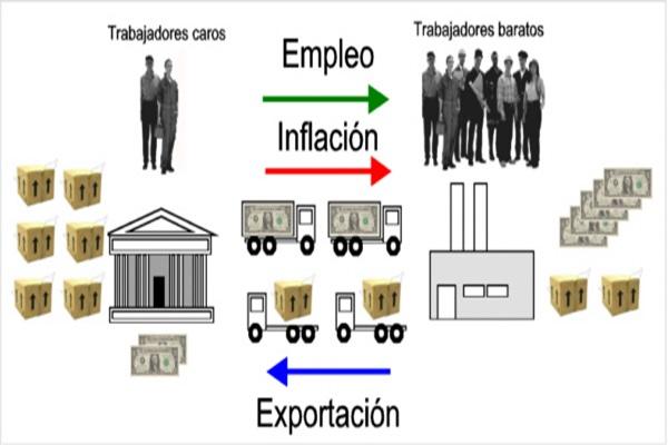 inflación-en-argentina-7