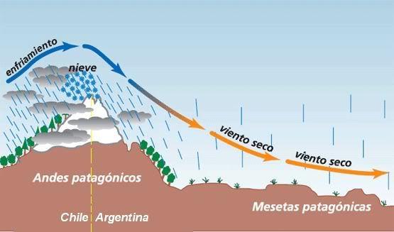meseta-patagónica-5